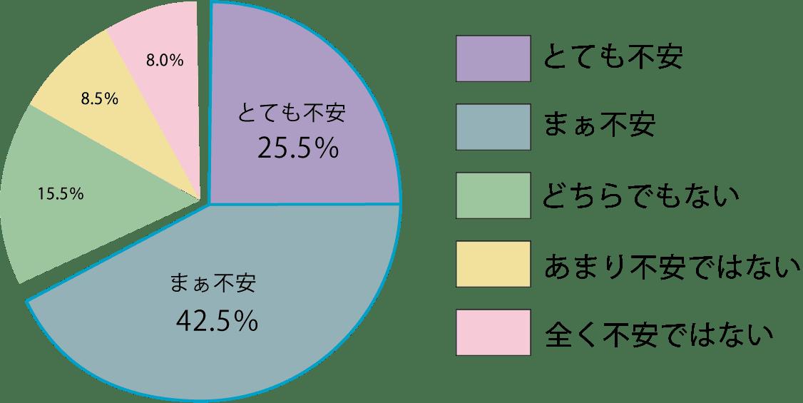 吸水ショーツグラフ1